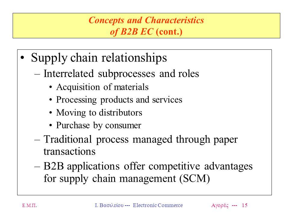 Ε.Μ.Π.Ι. Βασιλείου --- Electronic Commerce Αγορές --- 15 Concepts and Characteristics of B2B EC (cont.) Supply chain relationships –Interrelated subpr