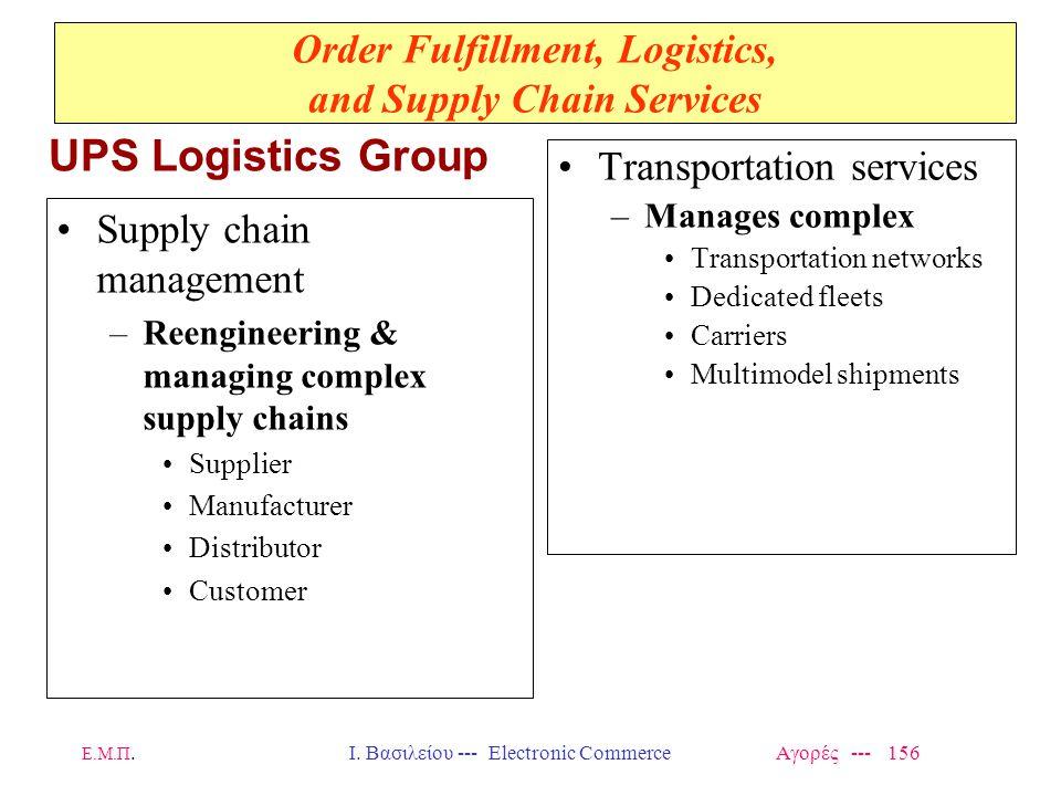 Ε.Μ.Π.Ι. Βασιλείου --- Electronic Commerce Αγορές --- 156 Order Fulfillment, Logistics, and Supply Chain Services Supply chain management –Reengineeri