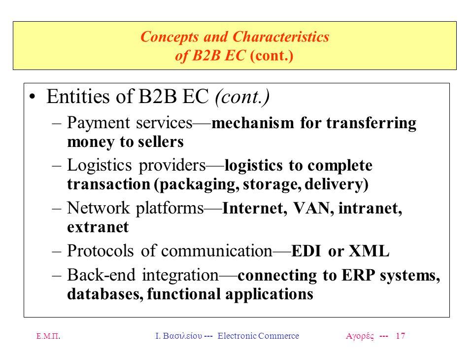Ε.Μ.Π.Ι. Βασιλείου --- Electronic Commerce Αγορές --- 17 Concepts and Characteristics of B2B EC (cont.) Entities of B2B EC (cont.) –Payment services—