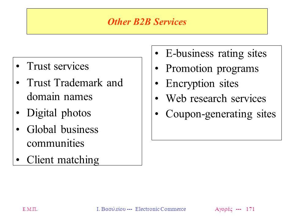 Ε.Μ.Π.Ι. Βασιλείου --- Electronic Commerce Αγορές --- 171 Other B2B Services Trust services Trust Trademark and domain names Digital photos Global bus