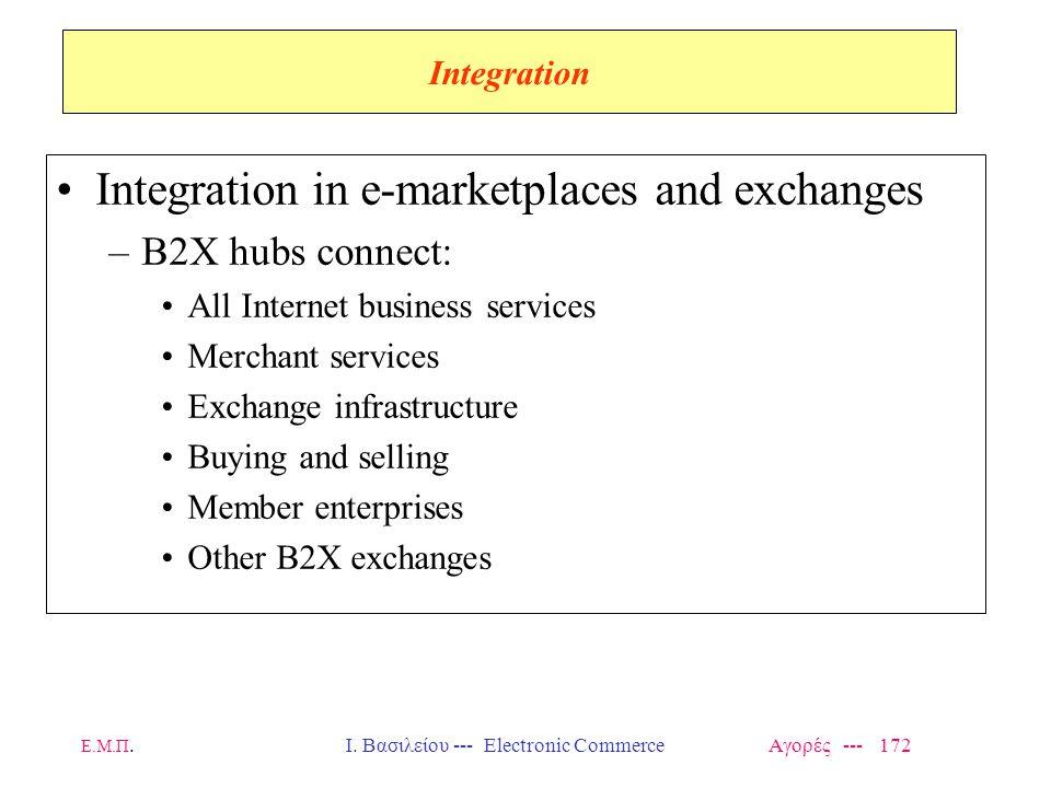 Ε.Μ.Π.Ι. Βασιλείου --- Electronic Commerce Αγορές --- 172 Integration Integration in e-marketplaces and exchanges –B2X hubs connect: All Internet busi