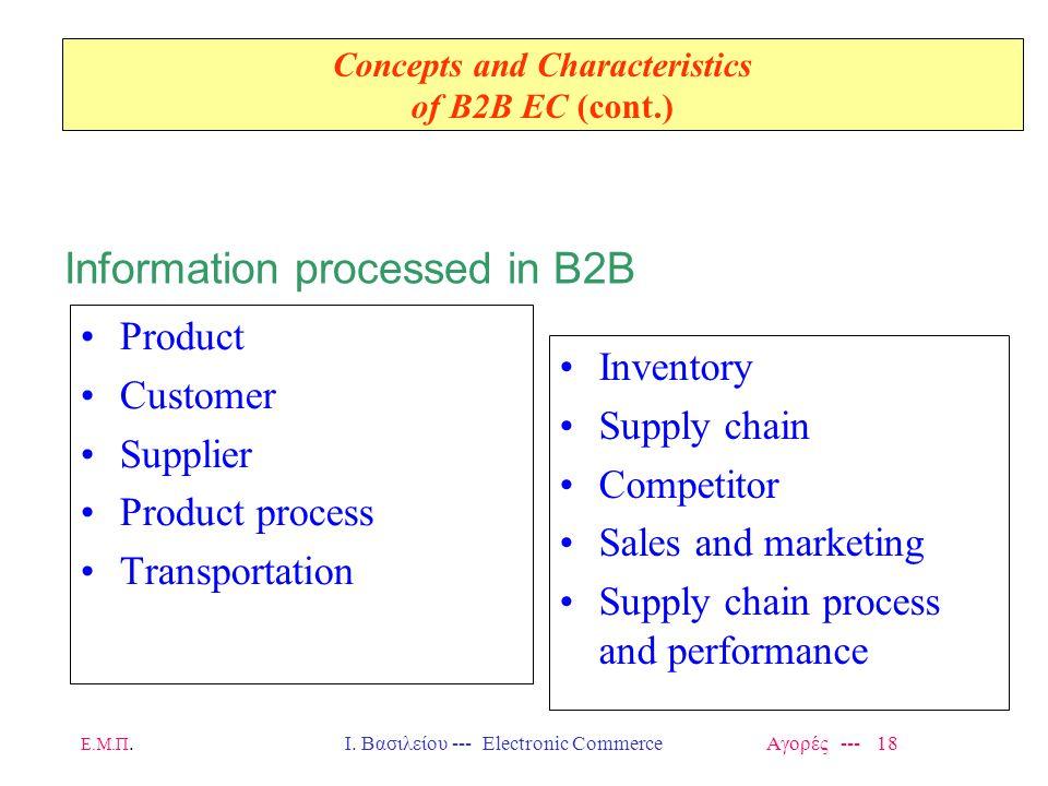 Ε.Μ.Π.Ι. Βασιλείου --- Electronic Commerce Αγορές --- 18 Concepts and Characteristics of B2B EC (cont.) Product Customer Supplier Product process Tran