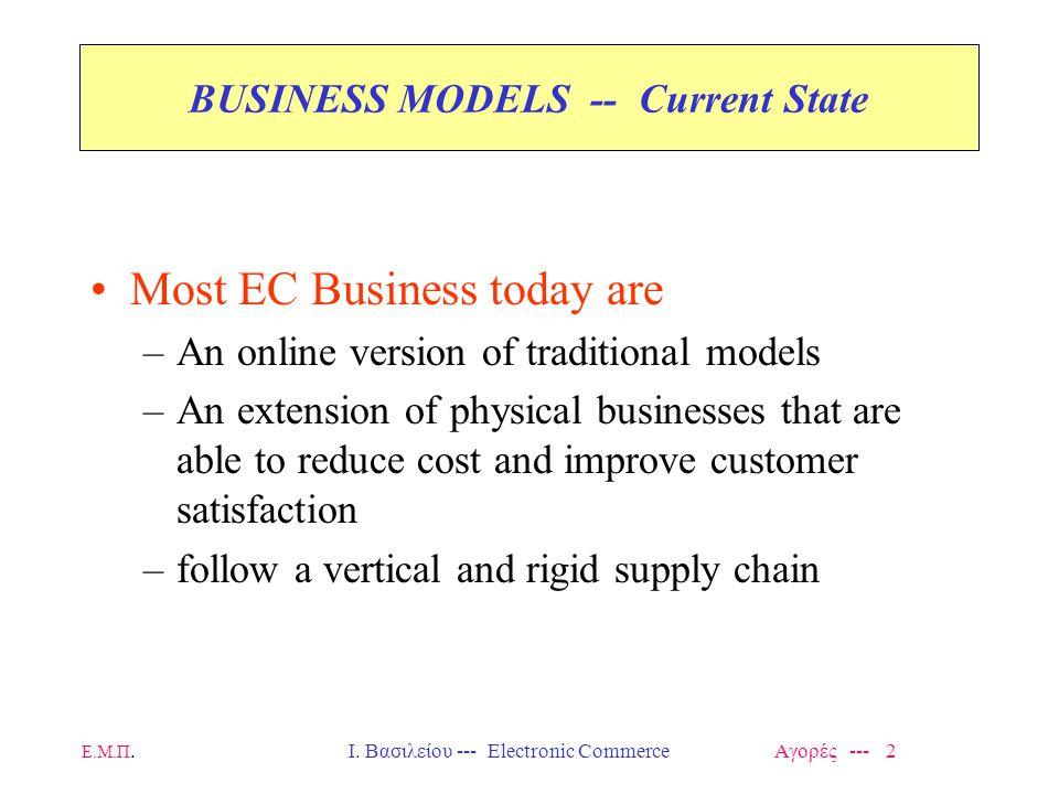 Ε.Μ.Π.Ι. Βασιλείου --- Electronic Commerce Αγορές --- 2 BUSINESS MODELS -- Current State Most EC Business today are –An online version of traditional