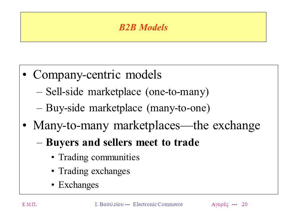 Ε.Μ.Π.Ι. Βασιλείου --- Electronic Commerce Αγορές --- 20 B2B Models Company-centric models –Sell-side marketplace (one-to-many) –Buy-side marketplace
