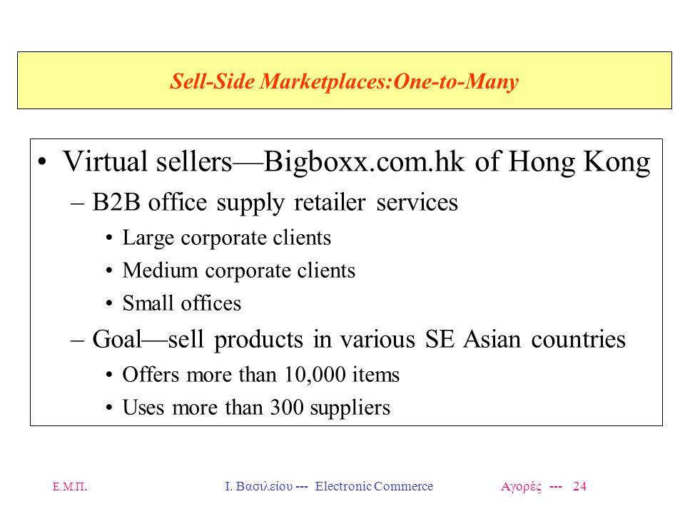 Ε.Μ.Π.Ι. Βασιλείου --- Electronic Commerce Αγορές --- 24 Sell-Side Marketplaces:One-to-Many Virtual sellers—Bigboxx.com.hk of Hong Kong –B2B office su