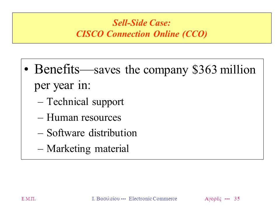 Ε.Μ.Π.Ι. Βασιλείου --- Electronic Commerce Αγορές --- 35 Sell-Side Case: CISCO Connection Online (CCO) Benefits— saves the company $363 million per ye