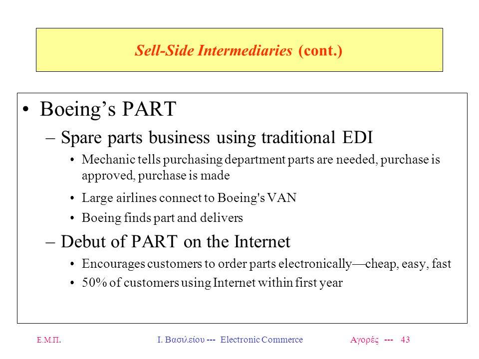 Ε.Μ.Π.Ι. Βασιλείου --- Electronic Commerce Αγορές --- 43 Boeing's PART –Spare parts business using traditional EDI Mechanic tells purchasing departmen
