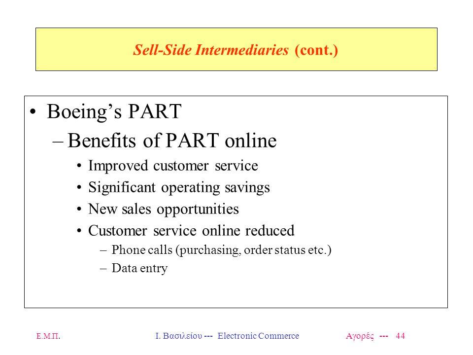 Ε.Μ.Π.Ι. Βασιλείου --- Electronic Commerce Αγορές --- 44 Boeing's PART –Benefits of PART online Improved customer service Significant operating saving
