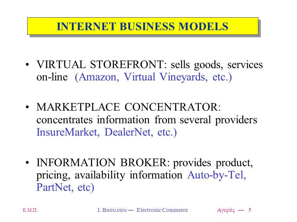 Ε.Μ.Π.Ι. Βασιλείου --- Electronic Commerce Αγορές --- 5 VIRTUAL STOREFRONT: sells goods, services on-line (Amazon, Virtual Vineyards, etc.) MARKETPLAC