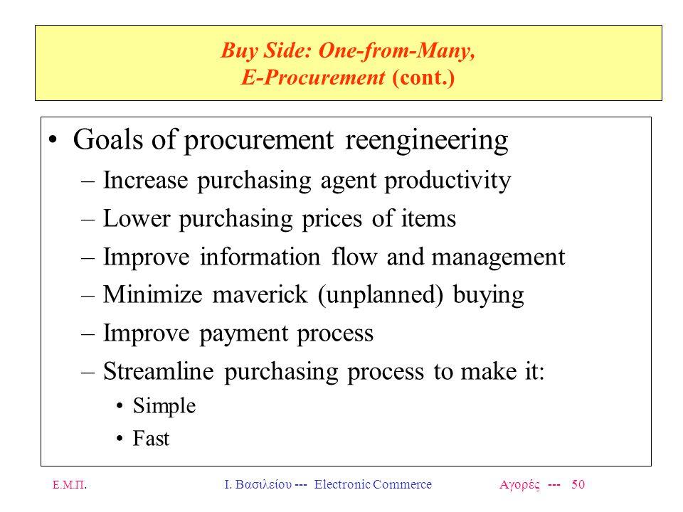Ε.Μ.Π.Ι. Βασιλείου --- Electronic Commerce Αγορές --- 50 Buy Side: One-from-Many, E-Procurement (cont.) Goals of procurement reengineering –Increase p