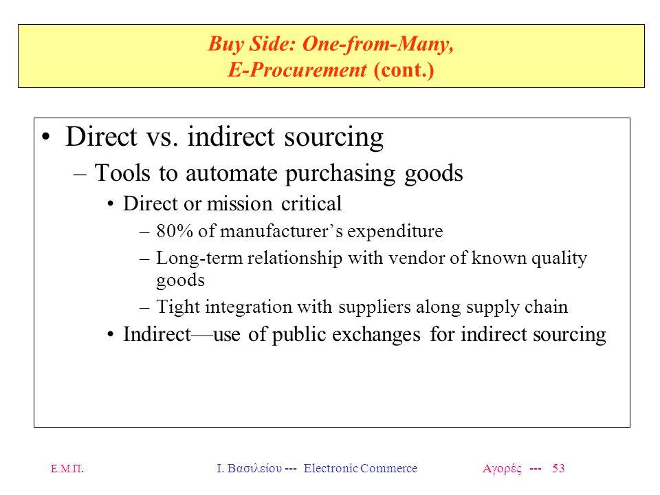 Ε.Μ.Π.Ι. Βασιλείου --- Electronic Commerce Αγορές --- 53 Buy Side: One-from-Many, E-Procurement (cont.) Direct vs. indirect sourcing –Tools to automat