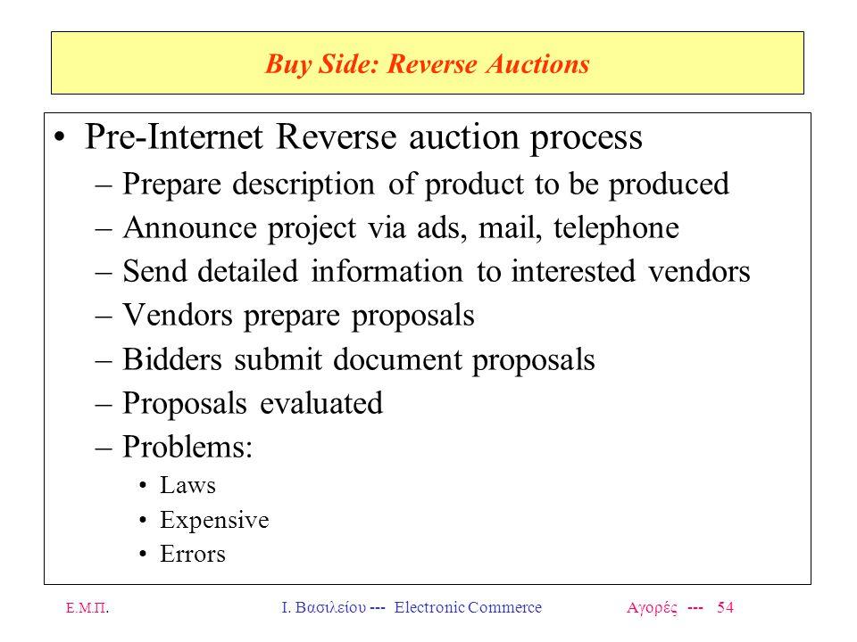 Ε.Μ.Π.Ι. Βασιλείου --- Electronic Commerce Αγορές --- 54 Buy Side: Reverse Auctions Pre-Internet Reverse auction process –Prepare description of produ