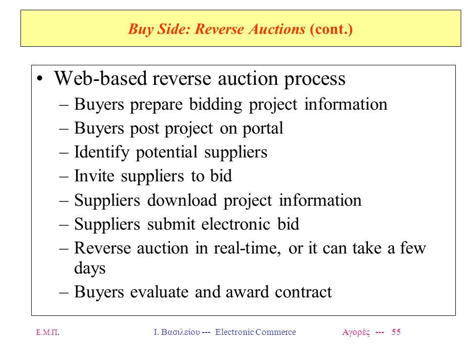 Ε.Μ.Π.Ι. Βασιλείου --- Electronic Commerce Αγορές --- 55 Buy Side: Reverse Auctions (cont.) Web-based reverse auction process –Buyers prepare bidding