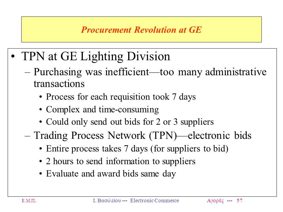 Ε.Μ.Π.Ι. Βασιλείου --- Electronic Commerce Αγορές --- 57 Procurement Revolution at GE TPN at GE Lighting Division –Purchasing was inefficient—too many
