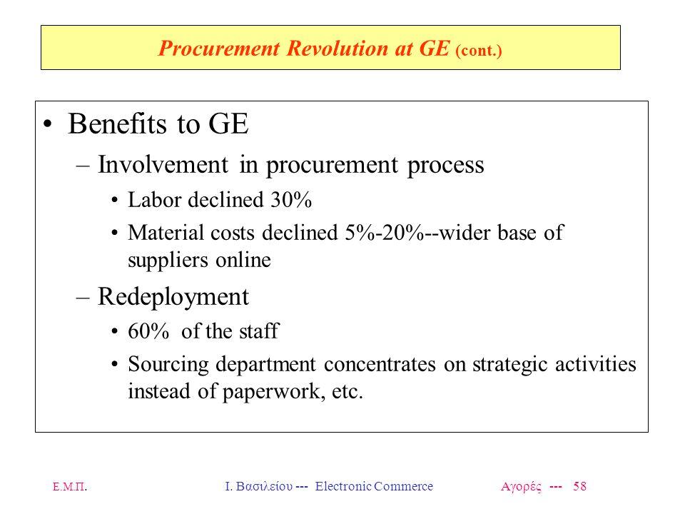 Ε.Μ.Π.Ι. Βασιλείου --- Electronic Commerce Αγορές --- 58 Procurement Revolution at GE (cont.) Benefits to GE –Involvement in procurement process Labor