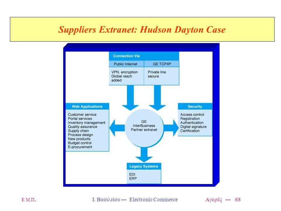 Ε.Μ.Π.Ι. Βασιλείου --- Electronic Commerce Αγορές --- 68 Suppliers Extranet: Hudson Dayton Case