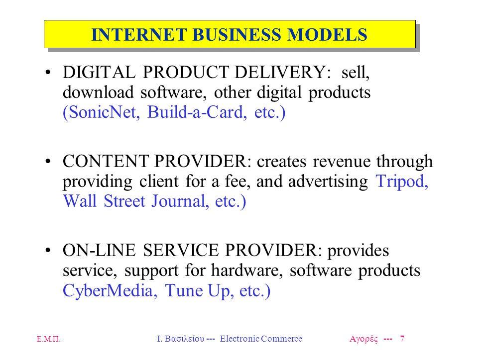 Ε.Μ.Π.Ι. Βασιλείου --- Electronic Commerce Αγορές --- 7 DIGITAL PRODUCT DELIVERY: sell, download software, other digital products (SonicNet, Build-a-C