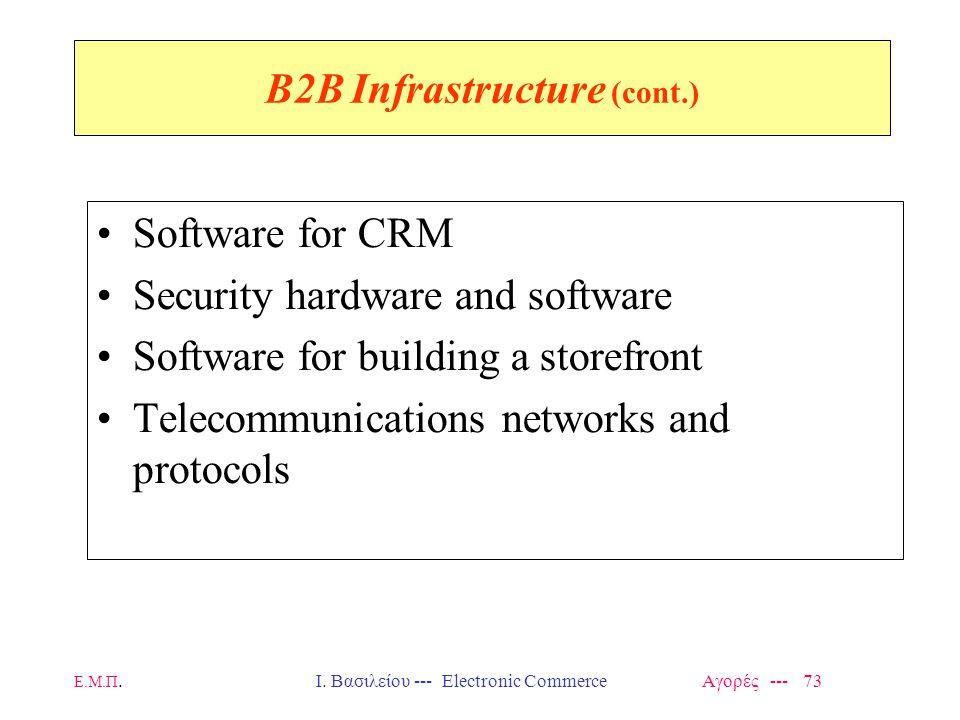 Ε.Μ.Π.Ι. Βασιλείου --- Electronic Commerce Αγορές --- 73 B2B Infrastructure (cont.) Software for CRM Security hardware and software Software for build