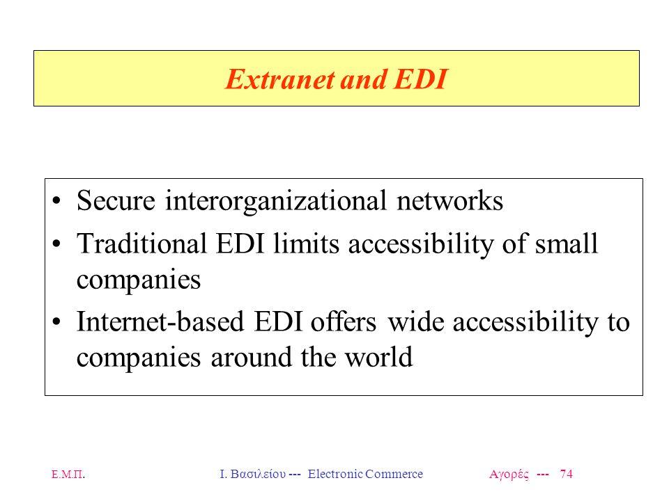 Ε.Μ.Π.Ι. Βασιλείου --- Electronic Commerce Αγορές --- 74 Extranet and EDI Secure interorganizational networks Traditional EDI limits accessibility of