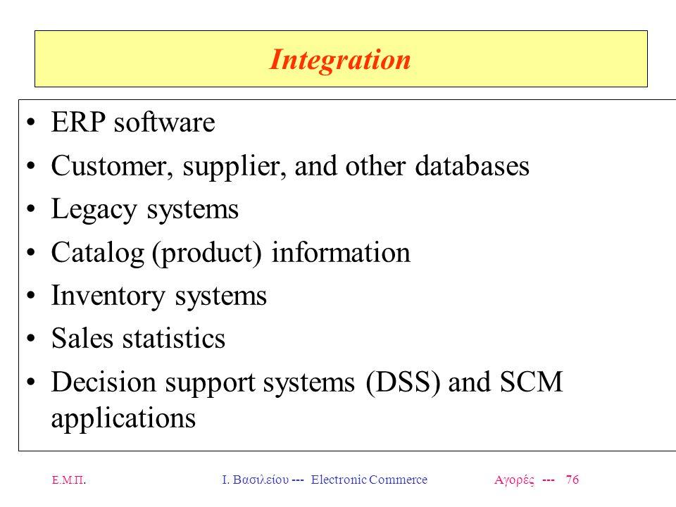 Ε.Μ.Π.Ι. Βασιλείου --- Electronic Commerce Αγορές --- 76 Integration ERP software Customer, supplier, and other databases Legacy systems Catalog (prod