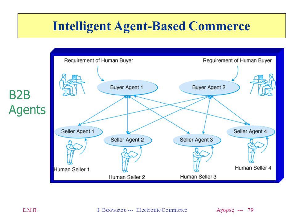 Ε.Μ.Π.Ι. Βασιλείου --- Electronic Commerce Αγορές --- 79 Intelligent Agent-Based Commerce B2B Agents