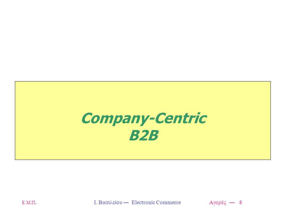 Ε.Μ.Π.Ι. Βασιλείου --- Electronic Commerce Αγορές --- 8 Company-Centric B2B