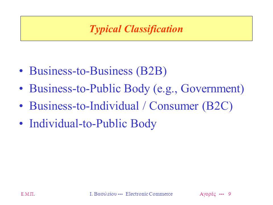 Ε.Μ.Π.Ι. Βασιλείου --- Electronic Commerce Αγορές --- 9 Typical Classification Business-to-Business (B2B) Business-to-Public Body (e.g., Government) B
