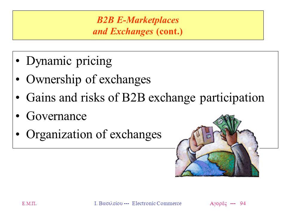 Ε.Μ.Π.Ι. Βασιλείου --- Electronic Commerce Αγορές --- 94 B2B E-Marketplaces and Exchanges (cont.) Dynamic pricing Ownership of exchanges Gains and ris