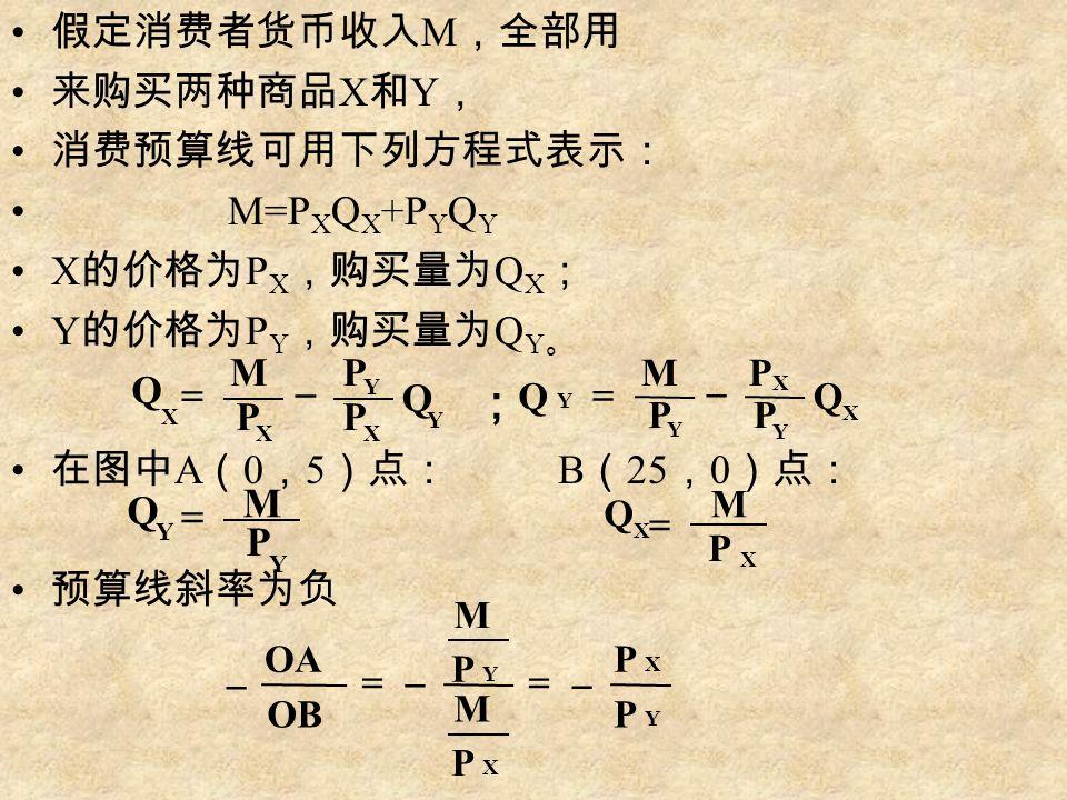 假定消费者货币收入 M ,全部用 来购买两种商品 X 和 Y , 消费预算线可用下列方程式表示: M=P X Q X +P Y Q Y X 的价格为 P X ,购买量为 Q X ; Y 的价格为 P Y ,购买量为 Q Y 。 在图中 A ( 0 , 5 )点: B ( 25 , 0 )点: 预算线斜率为负 Y X Y X X Q P P P M Q  X Y X Y Y Q P P P M Q  ; X Q Y Y P M Q  X P M  Y X X Y P P P M P M OB OA     