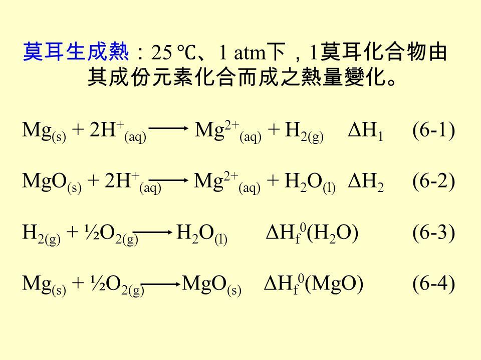 莫耳生成熱: 25 ℃、 1 atm 下, 1 莫耳化合物由 其成份元素化合而成之熱量變化。 Mg (s) + 2H + (aq) Mg 2+ (aq) + H 2(g) ΔH 1 (6-1) MgO (s) + 2H + (aq) Mg 2+ (aq) + H 2 O (l) ΔH 2 (6-2)