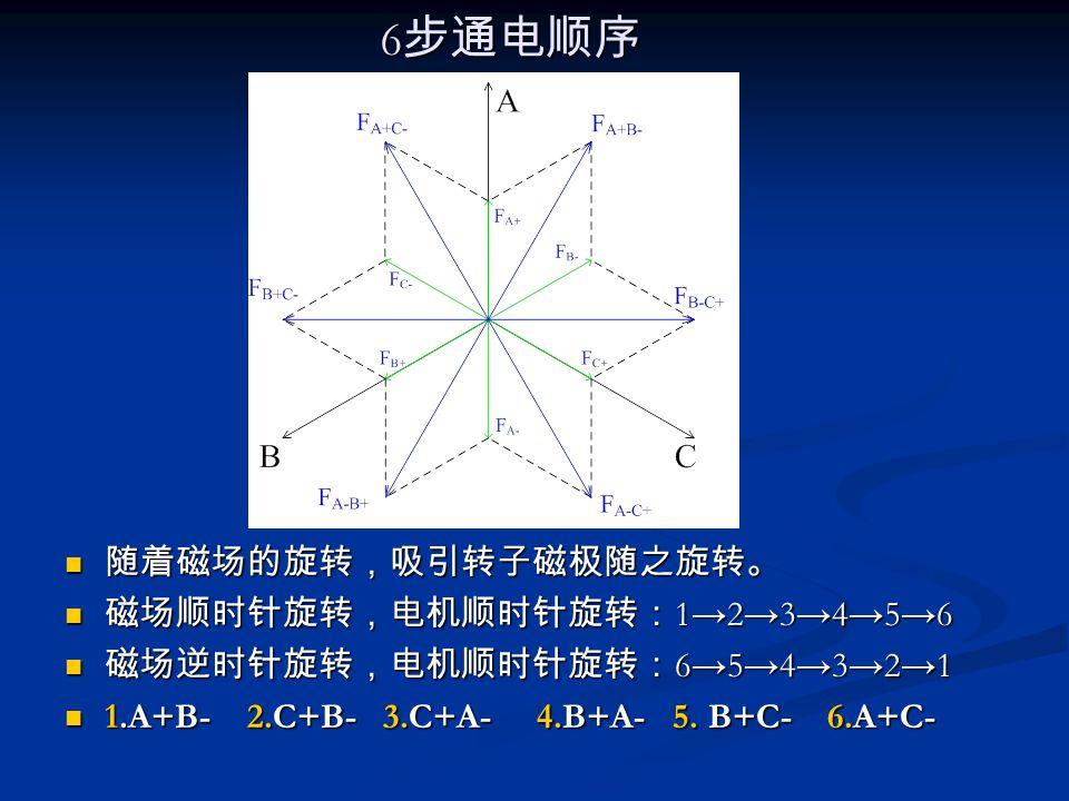 6 步通电顺序 随着磁场的旋转,吸引转子磁极随之旋转。 磁场顺时针旋转,电机顺时针旋转: 1→2→3→4→5→6 磁场逆时针旋转,电机顺时针旋转: 6→5→4→3→2→1 1.A+B- 2.C+B- 3.C+A- 4.B+A- 5.