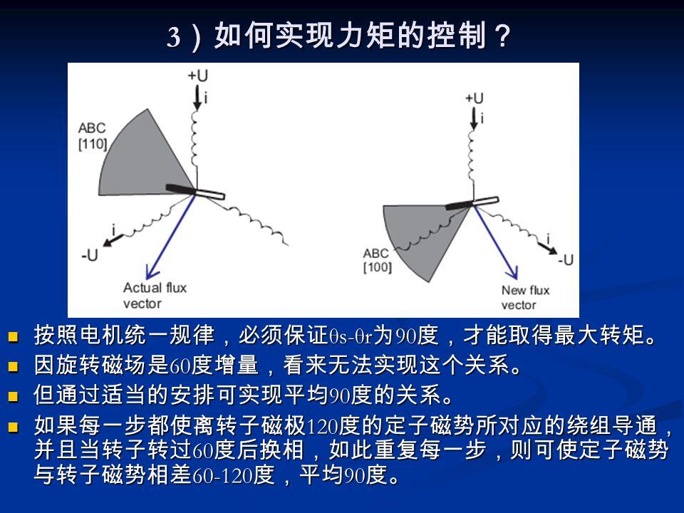 3 )如何实现力矩的控制? 按照电机统一规律,必须保证 θs-θr 为 90 度,才能取得最大转矩。 因旋转磁场是 60 度增量,看来无法实现这个关系。 但通过适当的安排可实现平均 90 度的关系。 如果每一步都使离转子磁极 120 度的定子磁势所对应的绕组导通, 并且当转子转过 60 度后换相,如此重复每一步,则可使定子磁势 与转子磁势相差 60-120 度,平均 90 度。