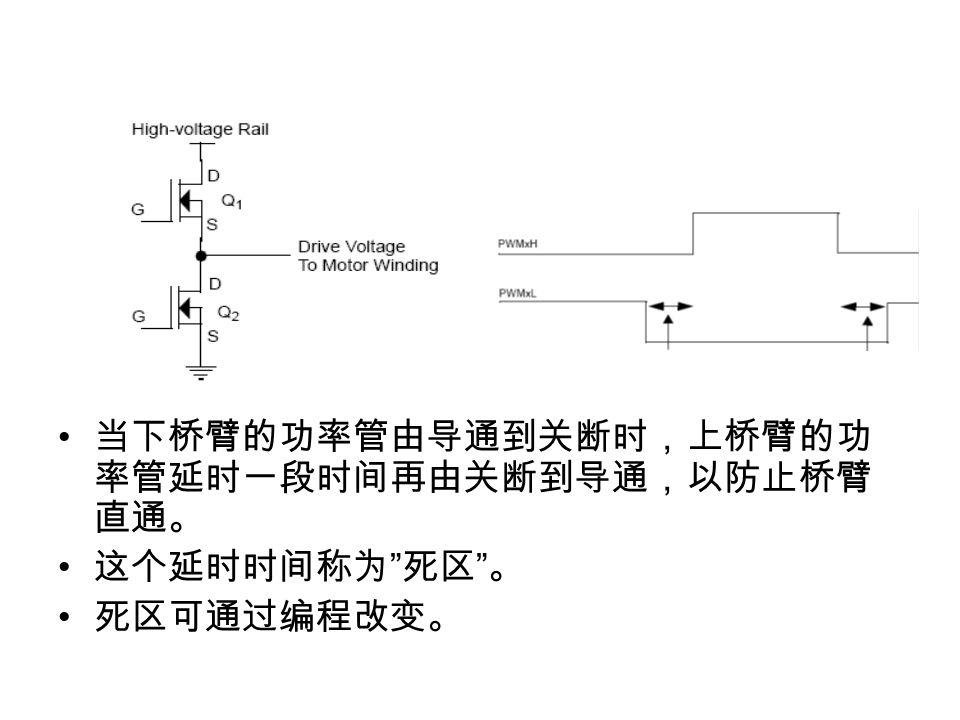 当下桥臂的功率管由导通到关断时,上桥臂的功 率管延时一段时间再由关断到导通,以防止桥臂 直通。 这个延时时间称为 死区 。 死区可通过编程改变。