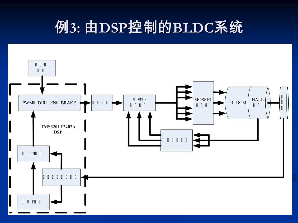 例 3: 由 DSP 控制的 BLDC 系统