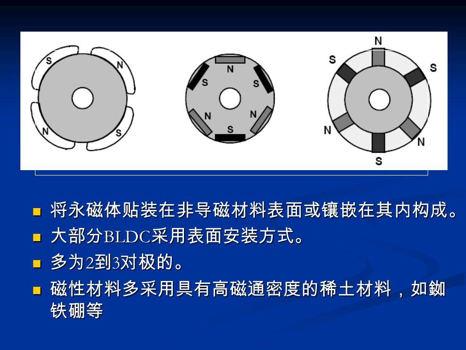 将永磁体贴装在非导磁材料表面或镶嵌在其内构成。 大部分 BLDC 采用表面安装方式。 多为 2 到 3 对极的。 磁性材料多采用具有高磁通密度的稀土材料,如銣 铁硼等