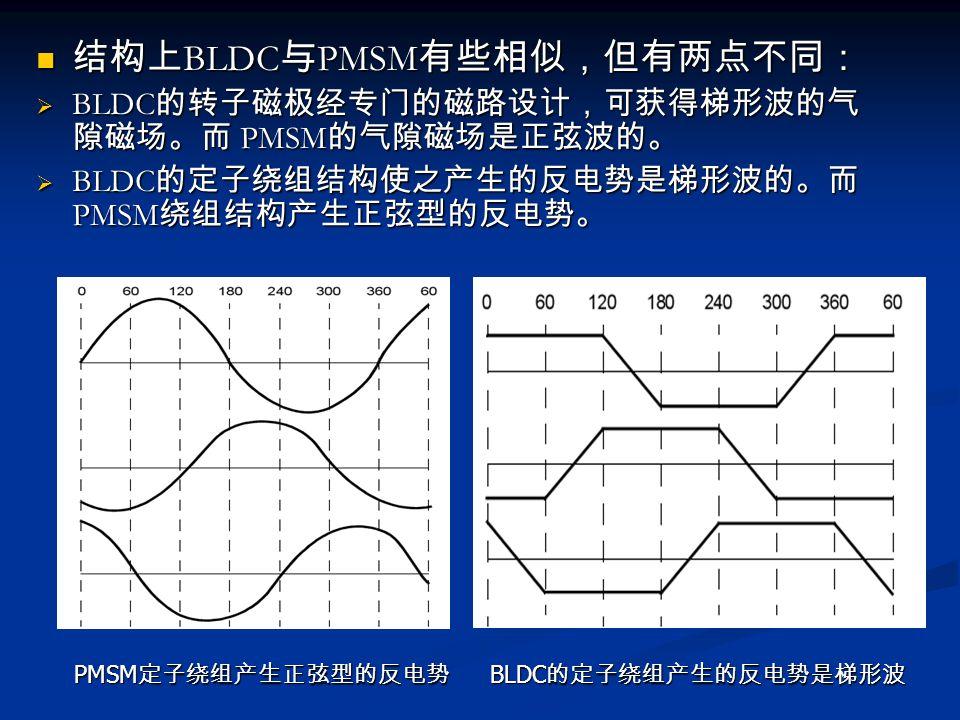 4 、 PWM 控制技术 为了使 BLDC 电机速度可变,必须在绕组的两端 加可变电压。 为了使 BLDC 电机速度可变,必须在绕组的两端 加可变电压。 利用 PWM 控制技术,通过控制 PWM 信号的不同 占空比,则绕组上平均电压可以被控制,从而控 制电机转速。 利用 PWM 控制技术,通过控制 PWM 信号的不同 占空比,则绕组上平均电压可以被控制,从而控 制电机转速。 在控制系统中采用 DSP 或单片机时,可利用器件 中的 PWM 产生模块产生 PWM 波形。 在控制系统中采用 DSP 或单片机时,可利用器件 中的 PWM 产生模块产生 PWM 波形。 根据转速要求设定占空比,然后输出 6 路 PWM 信 号,加到 6 个功率管上。 根据转速要求设定占空比,然后输出 6 路 PWM 信 号,加到 6 个功率管上。 以 dsPIC30F2010 单片机为例: 以 dsPIC30F2010 单片机为例: