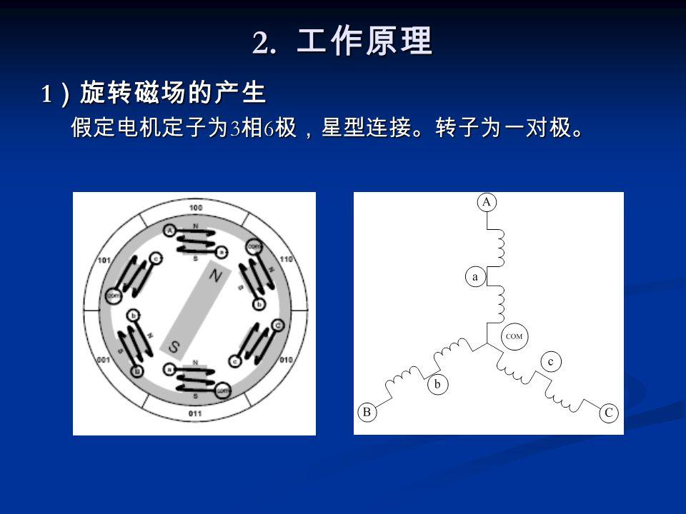 1.A+B- 2.A+C- 3. B+C- 4. B+A- 5.C+ A- 6.C+B- 每相绕组中电流是正负交替的 由逆变器提供与电动势严格同相的方波电流