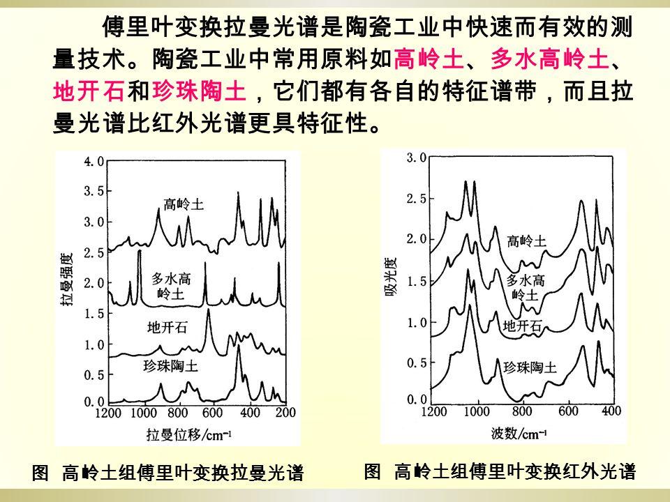 傅里叶变换拉曼光谱是陶瓷工业中快速而有效的测 量技术。陶瓷工业中常用原料如高岭土、多水高岭土、 地开石和珍珠陶土,它们都有各自的特征谱带,而且拉 曼光谱比红外光谱更具特征性。 图 高岭土组傅里叶变换拉曼光谱 图 高岭土组傅里叶变换红外光谱