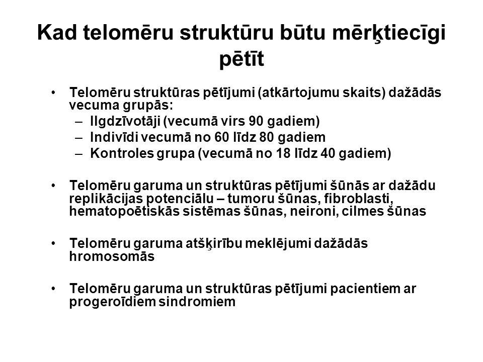 Kad telomēru struktūru būtu mērķtiecīgi pētīt Telomēru struktūras pētījumi (atkārtojumu skaits) dažādās vecuma grupās: –I–Ilgdzīvotāji (vecumā virs 90