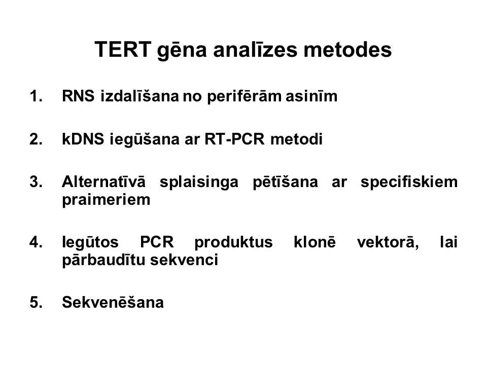 TERT gēna analīzes metodes 1.RNS izdalīšana no perifērām asinīm 2.kDNS iegūšana ar RT-PCR metodi 3.Alternatīvā splaisinga pētīšana ar specifiskiem pra