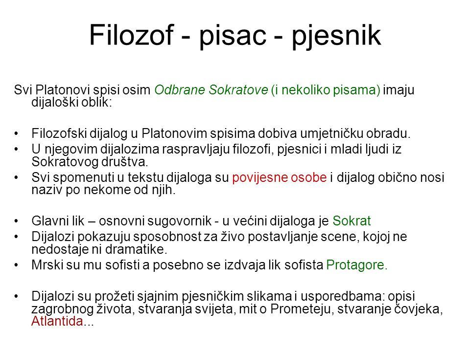 Filozof - pisac - pjesnik Svi Platonovi spisi osim Odbrane Sokratove (i nekoliko pisama) imaju dijaloški oblik: Filozofski dijalog u Platonovim spisim