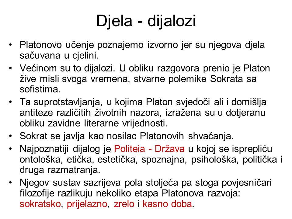 Djela - dijalozi Platonovo učenje poznajemo izvorno jer su njegova djela sačuvana u cjelini. Većinom su to dijalozi. U obliku razgovora prenio je Plat