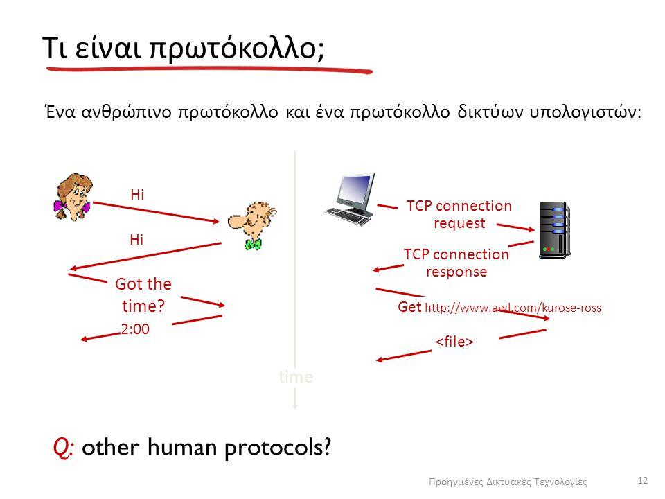 Ένα ανθρώπινο πρωτόκολλο και ένα πρωτόκολλο δικτύων υπολογιστών: Q: other human protocols? Hi Got the time? 2:00 TCP connection response Get http://ww