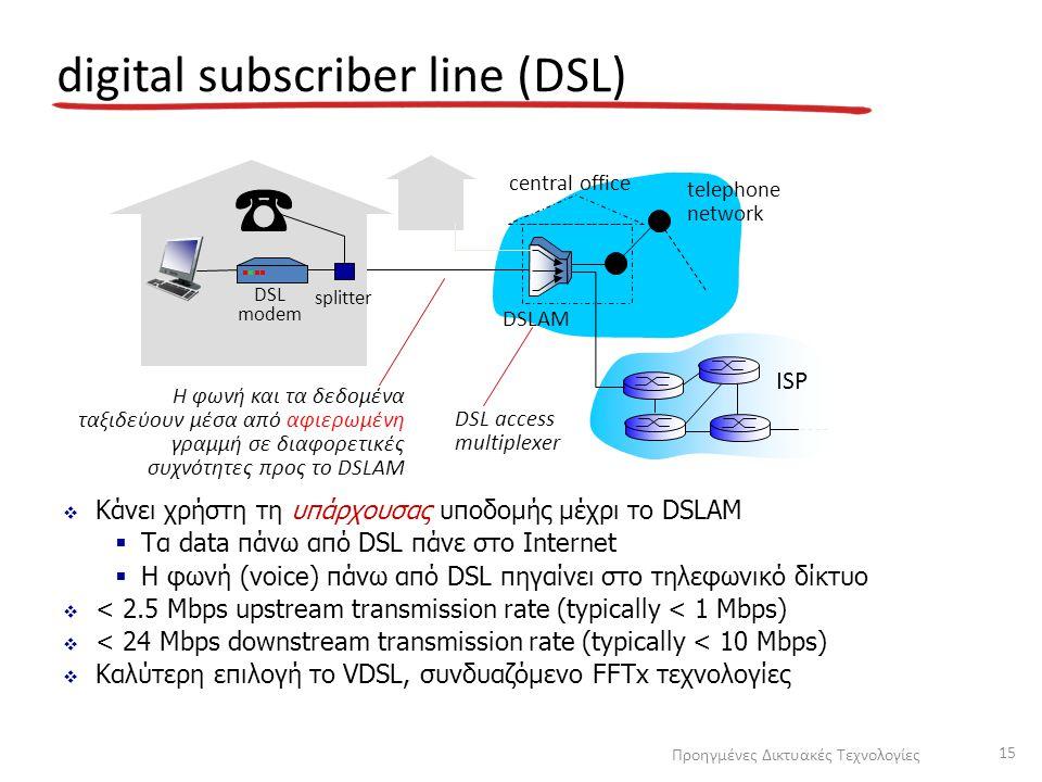 digital subscriber line (DSL) central office ISP telephone network DSLAM Η φωνή και τα δεδομένα ταξιδεύουν μέσα από αφιερωμένη γραμμή σε διαφορετικές