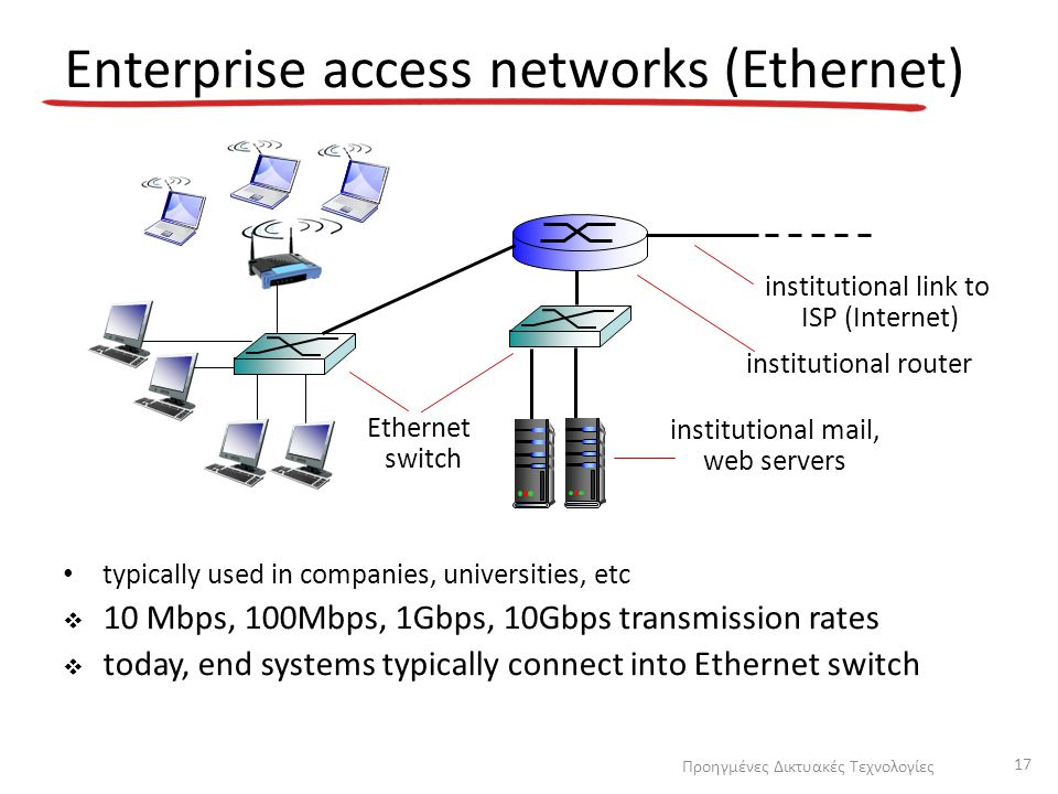 Enterprise access networks (Ethernet) typically used in companies, universities, etc  10 Mbps, 100Mbps, 1Gbps, 10Gbps transmission rates  today, end