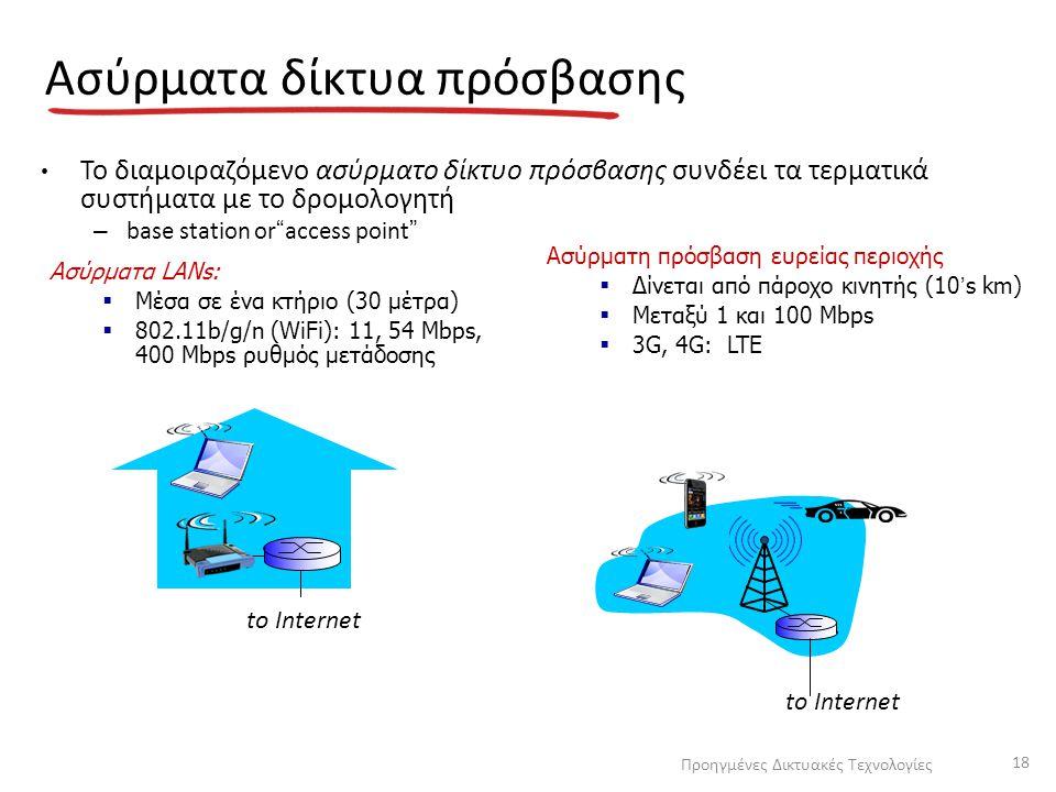 """Ασύρματα δίκτυα πρόσβασης Το διαμοιραζόμενο ασύρματο δίκτυο πρόσβασης συνδέει τα τερματικά συστήματα με το δρομολογητή – base station or""""access point"""""""