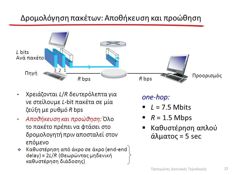 Δρομολόγηση πακέτων: Αποθήκευση και προώθηση Χρειάζονται L/R δευτερόλεπτα για νε στείλουμε L-bit πακέτα σε μία ζεύξη με ρυθμό R bps Αποθήκευση και προ