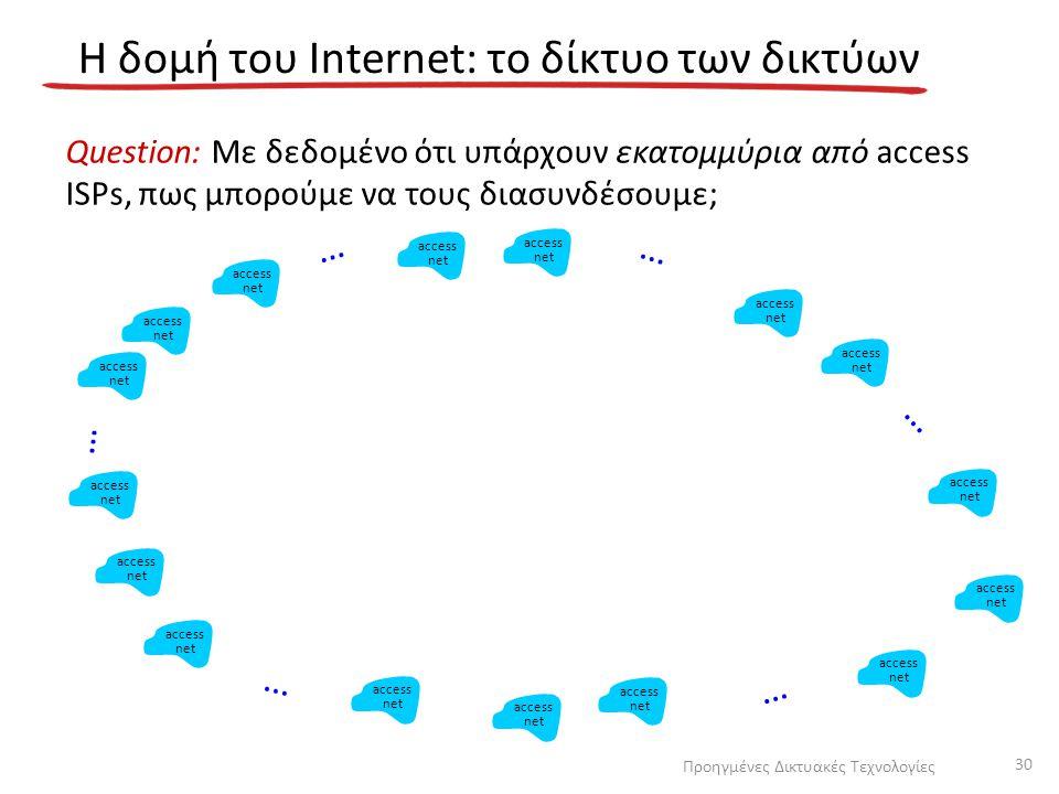 Η δομή του Internet: το δίκτυο των δικτύων Question: Με δεδομένο ότι υπάρχουν εκατομμύρια από access ISPs, πως μπορούμε να τους διασυνδέσουμε; access