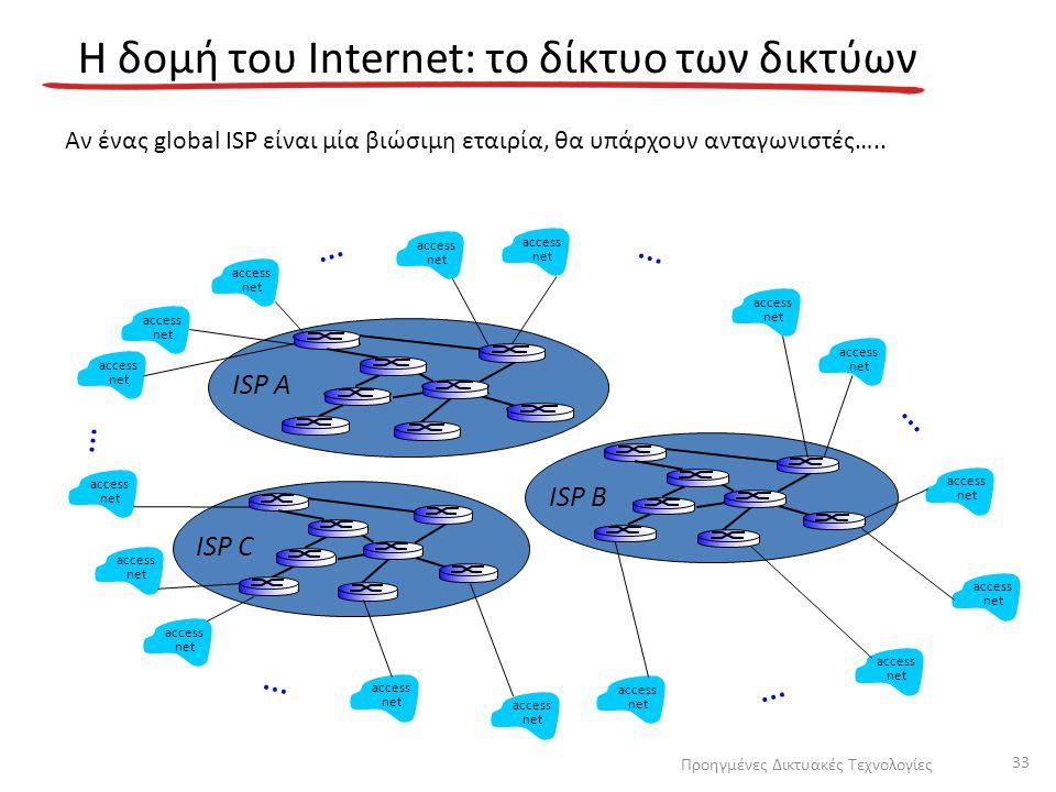 Η δομή του Internet: το δίκτυο των δικτύων access net access net access net access net access net access net access net access net access net access n