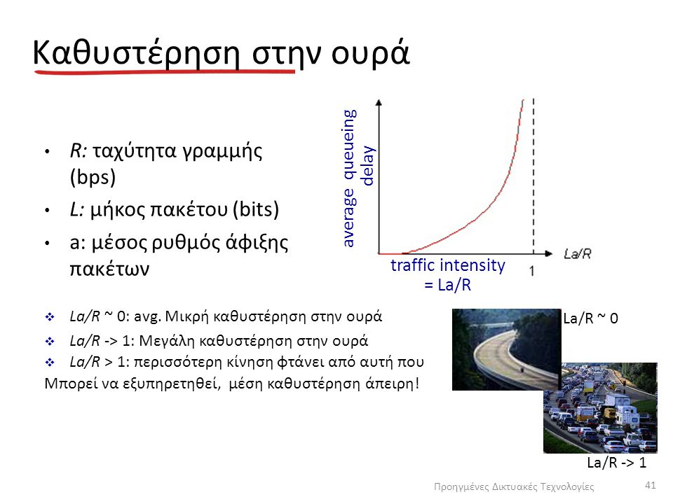 R: ταχύτητα γραμμής (bps) L: μήκος πακέτου (bits) a: μέσος ρυθμός άφιξης πακέτων traffic intensity = La/R  La/R ~ 0: avg. Μικρή καθυστέρηση στην ουρά